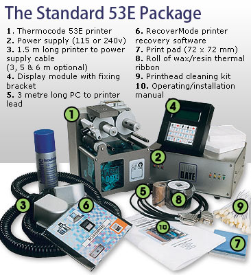 standard 53E Package